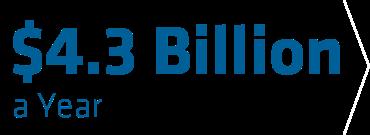 4-3 billion